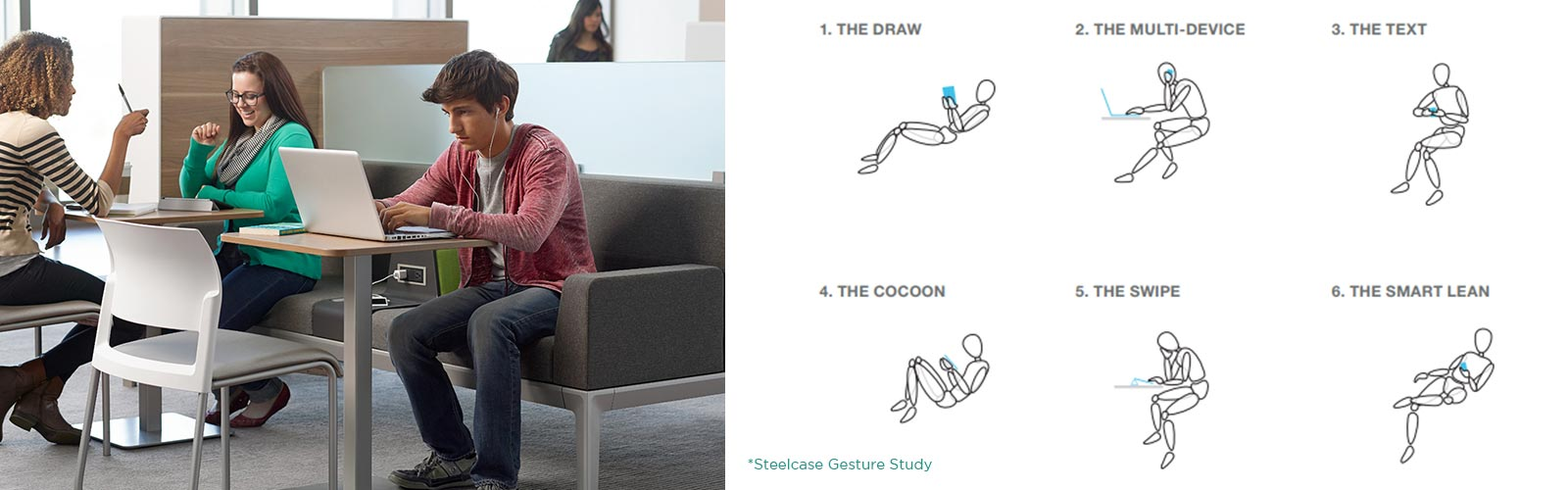 Steelcase Global Posture stidy new postures which informed the design of the Gesture chair
